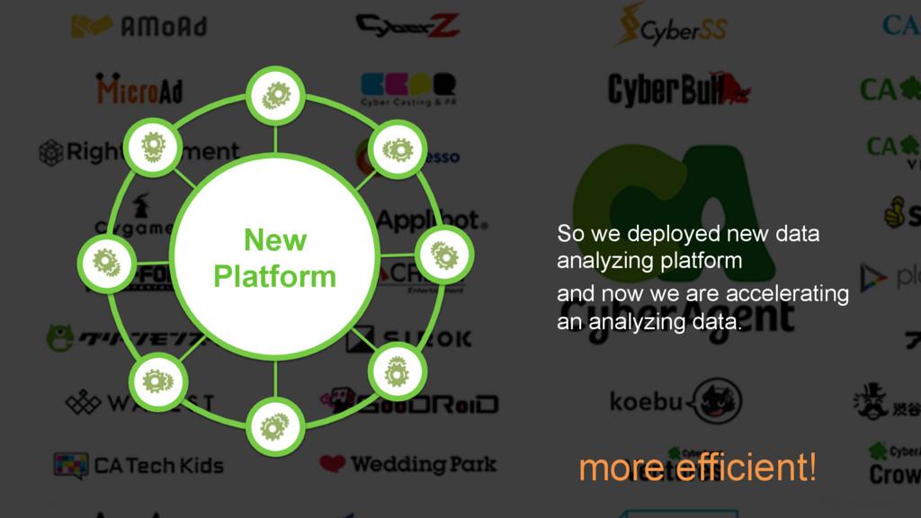 18 New Platform So we deployed new data analyzi...