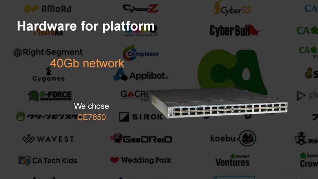 22 Hardware for platform 40Gb network We chose ...
