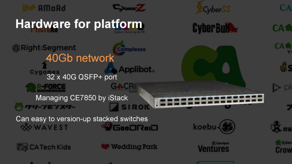 23 Hardware for platform 40Gb network 32 x 40G ...