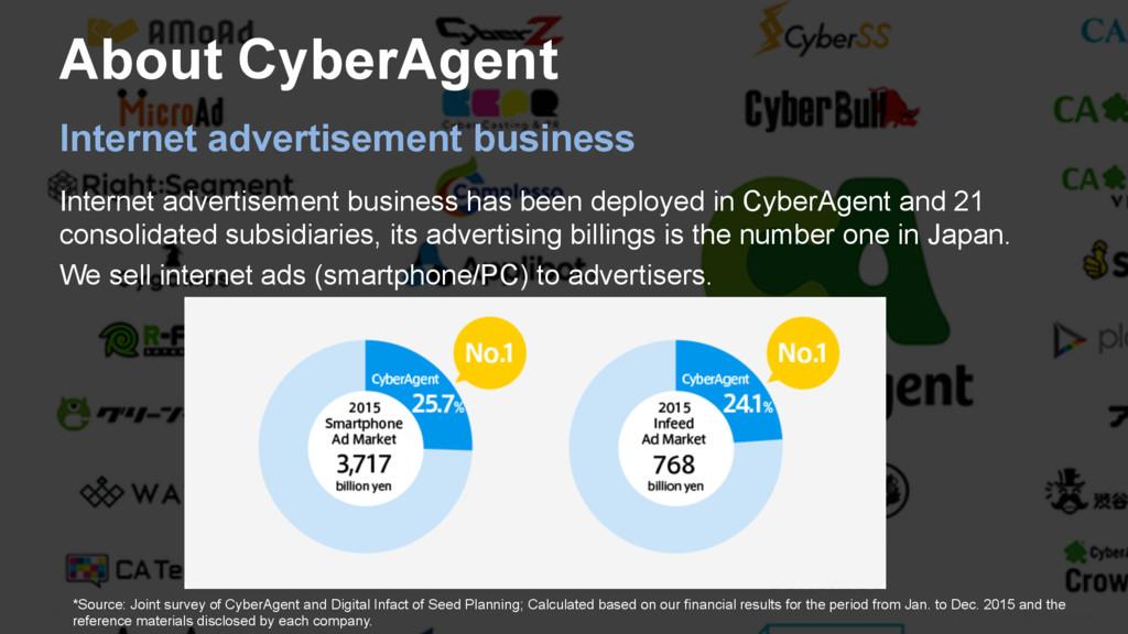 7 About CyberAgent Internet advertisement busin...