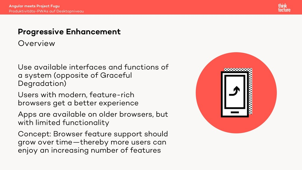 Overview Use available interfaces and functions...