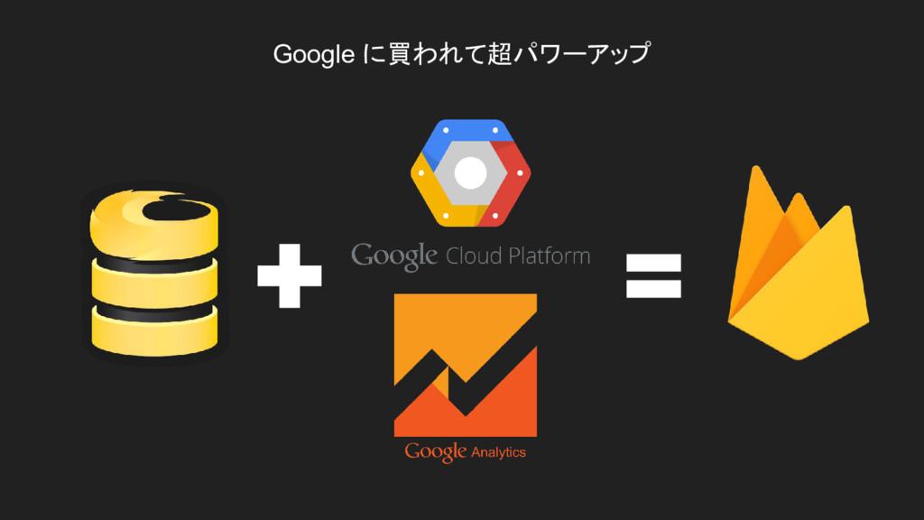 Google に買われて超パワーアップ