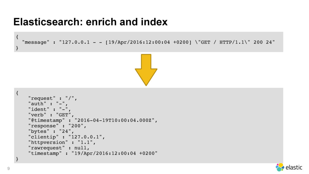 "Elasticsearch: enrich and index 9 { ""message"" :..."