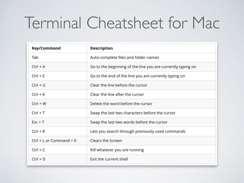 Terminal Cheatsheet for Mac