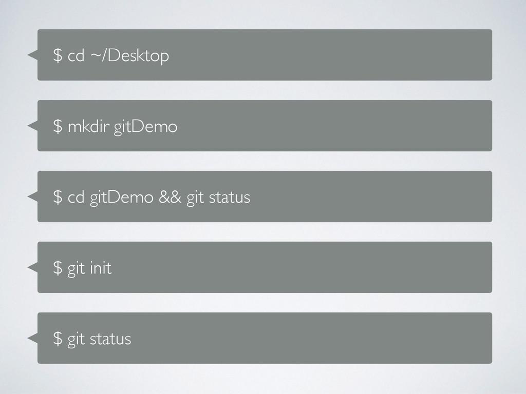 $ cd ~/Desktop $ mkdir gitDemo $ cd gitDemo && ...