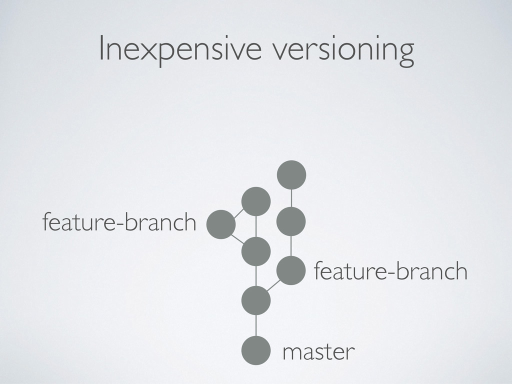 Inexpensive versioning master feature-branch fe...