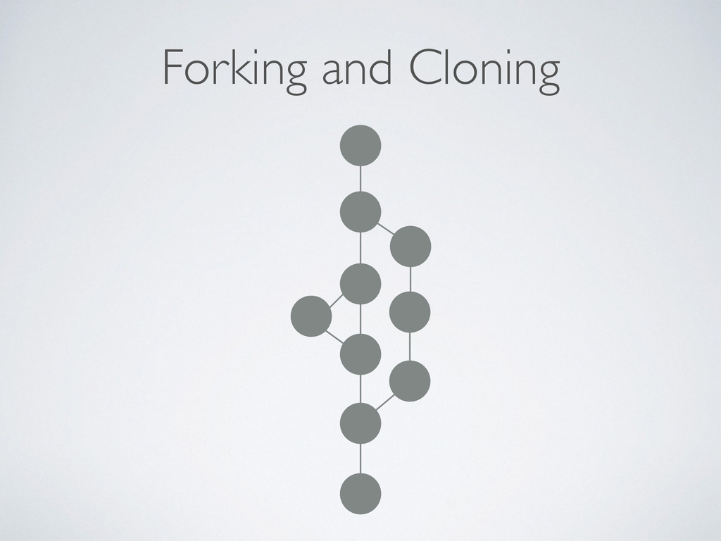 Forking and Cloning