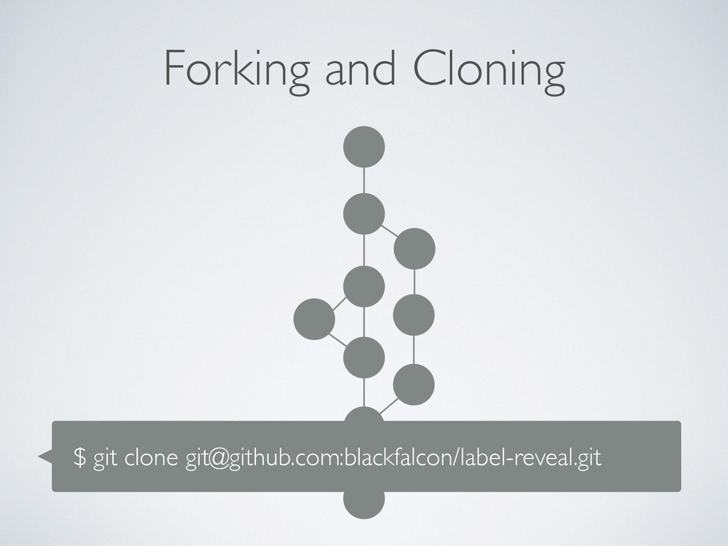 Forking and Cloning $ git clone git@github.com:...