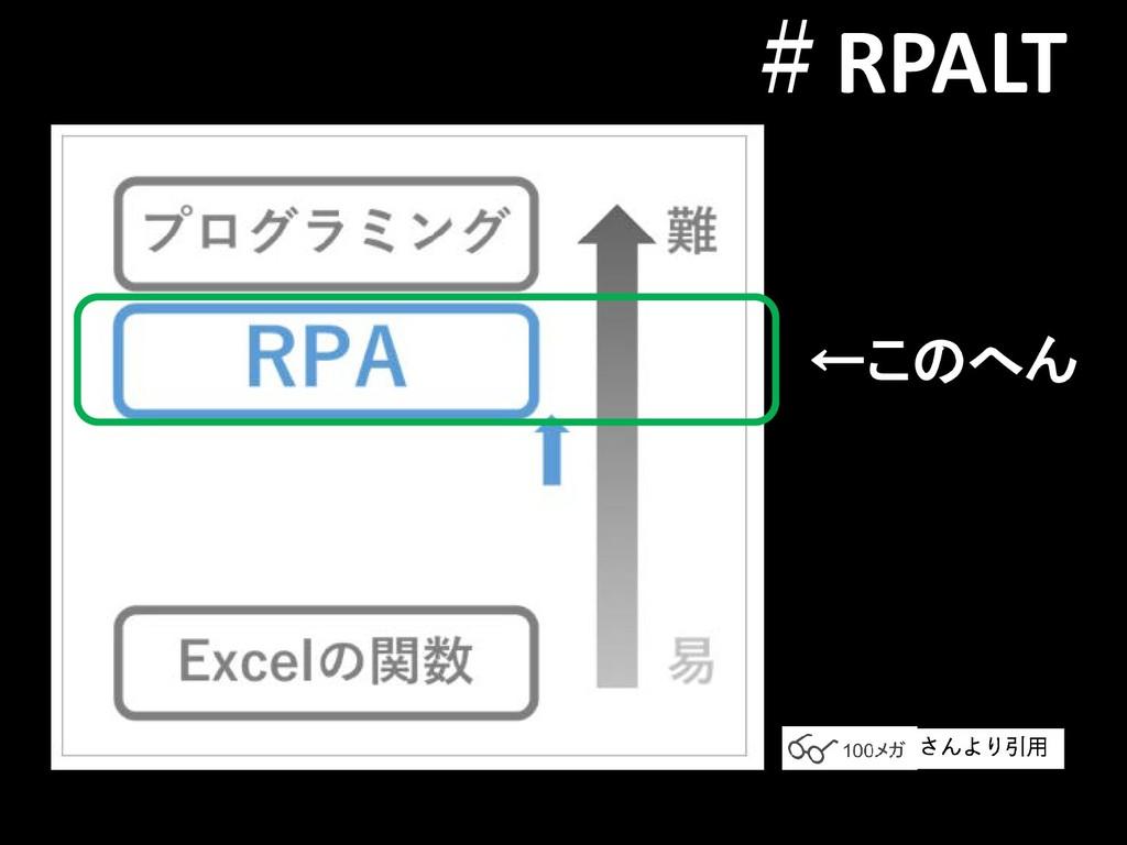 さんより引用 ←このへん #RPALT