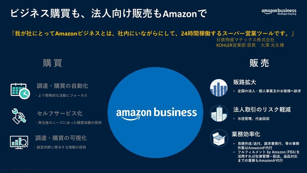 AMAZON CONFIDENTIAL ビジネス購買も、法人向け販売もAmazonで • 全国...