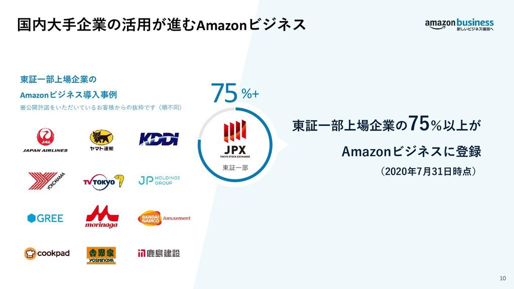 東証一部上場企業の75%以上が Amazonビジネスに登録 (2020年7月31日時点) 75...