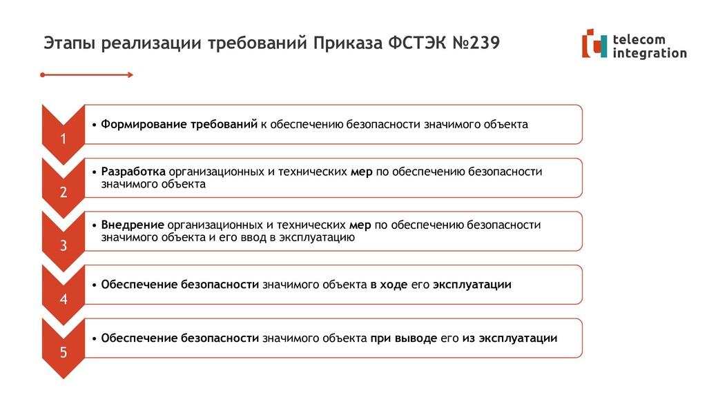 Этапы реализации требований Приказа ФСТЭК №239 ...