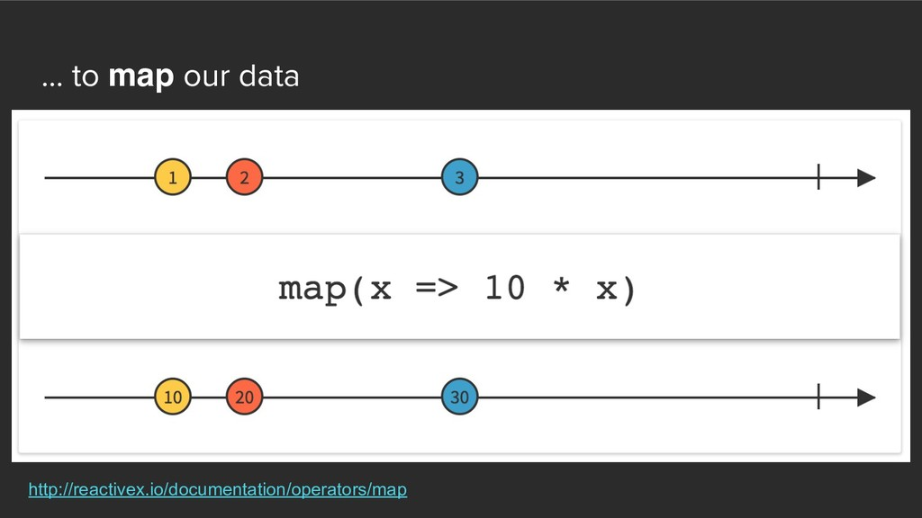 ... to map our data http://reactivex.io/documen...