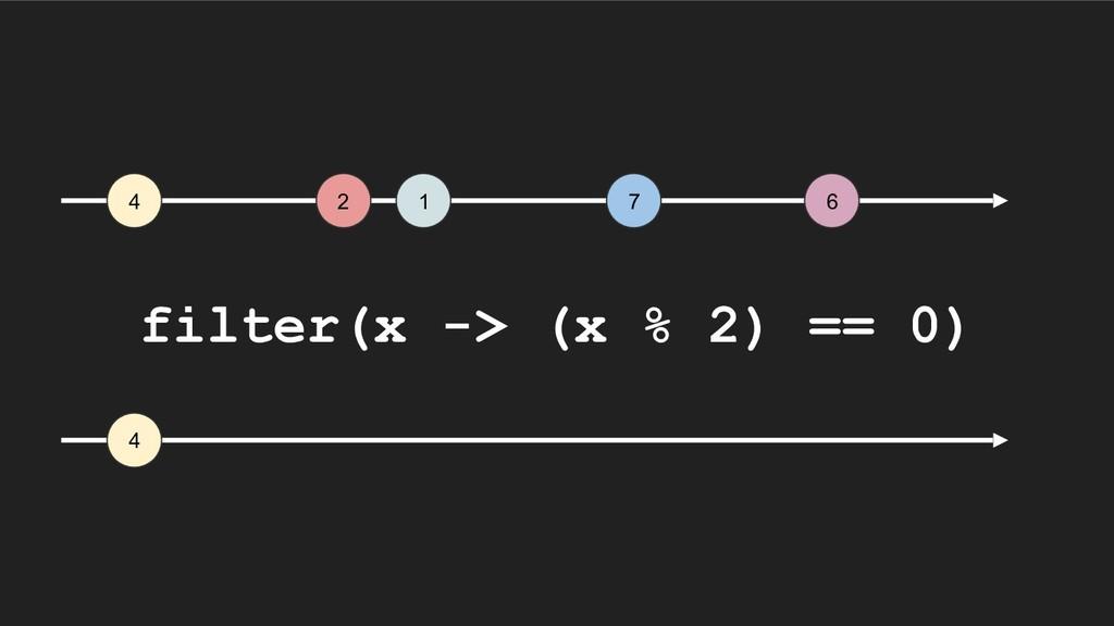 4 2 1 7 6 filter(x -> (x % 2) == 0) 4