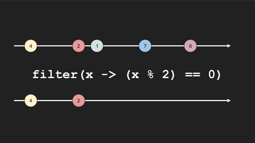 4 2 1 7 6 filter(x -> (x % 2) == 0) 4 2
