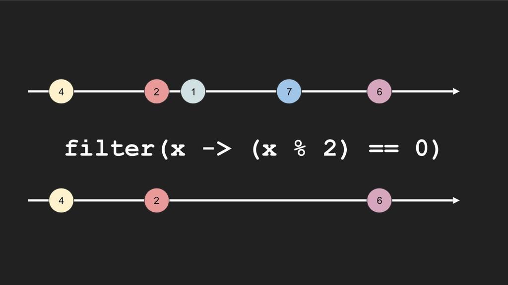 4 2 1 7 6 filter(x -> (x % 2) == 0) 4 2 6