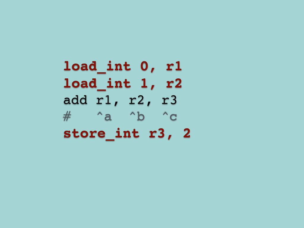 load_int 0, r1! load_int 1, r2! add r1, r2, r3!...