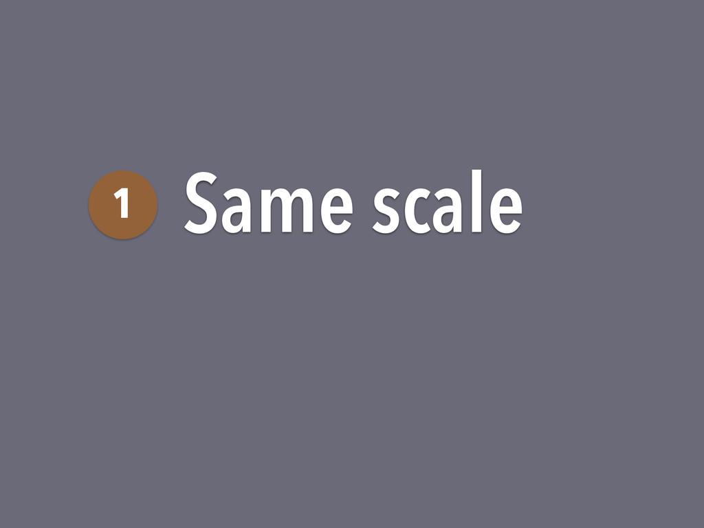 Same scale 1