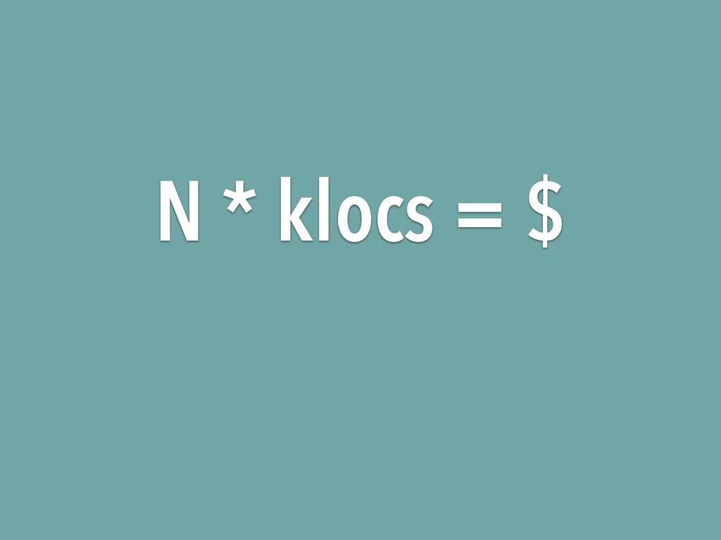 N * klocs = $