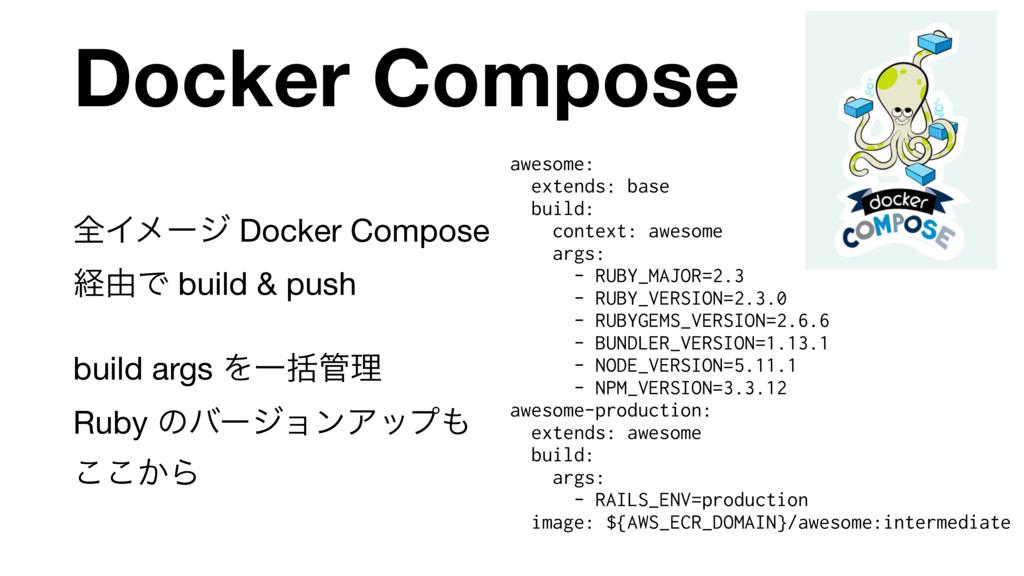 Docker Compose શΠϝʔδ Docker Compose ܦ༝Ͱ build ...