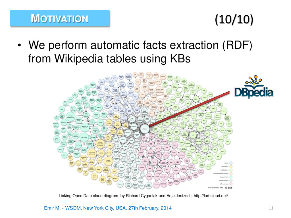 • We perform automatic facts extraction (RDF) f...