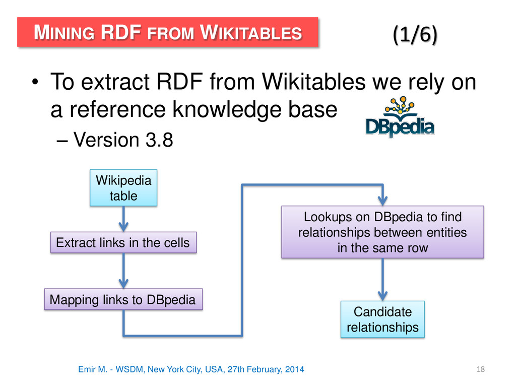 • To extract RDF from Wikitables we rely on a r...