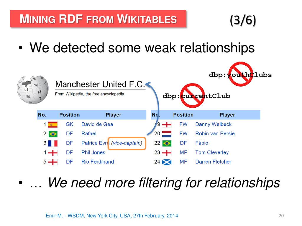 • We detected some weak relationships • … We ne...