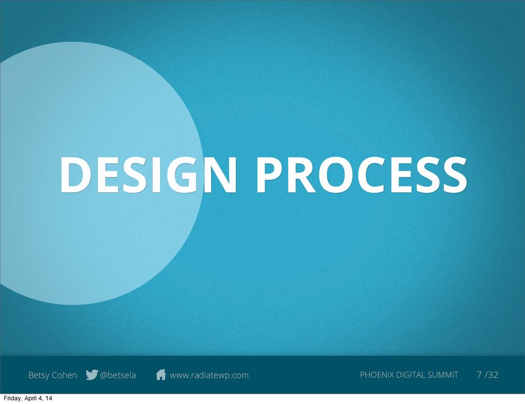 PHOENIX DIGITAL SUMMIT Betsy Cohen @betsela www...