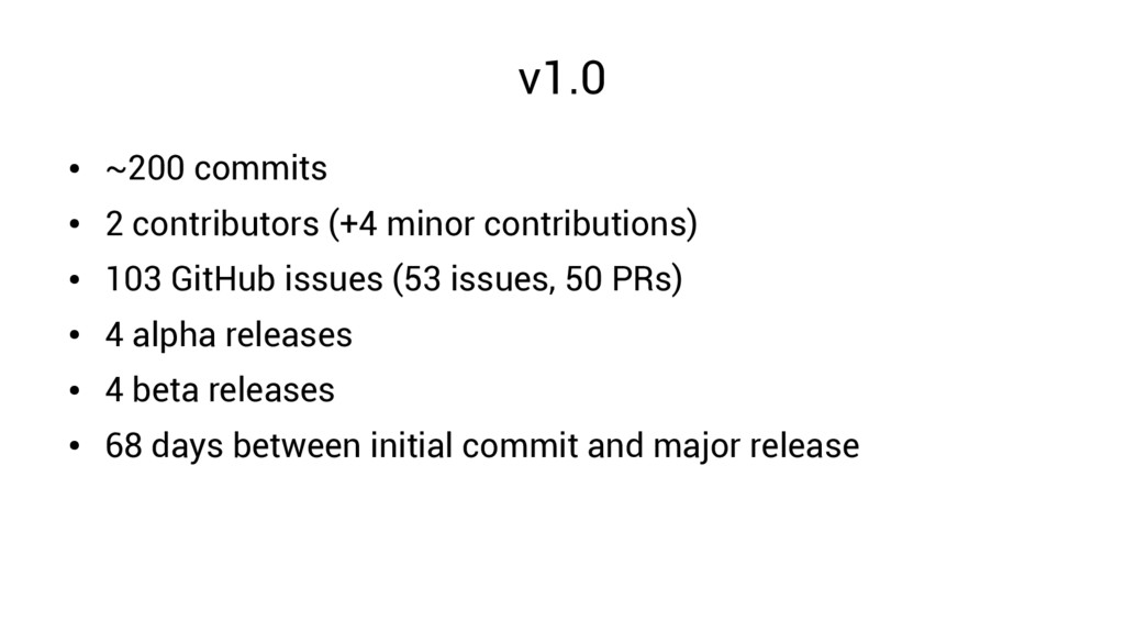 v1.0 ● ~200 commits ● 2 contributors (+4 minor ...