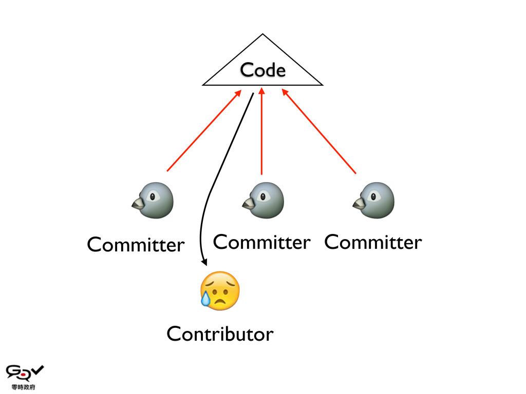 Code Committer Committer Committer Contributor