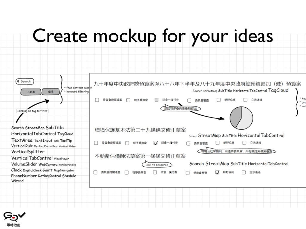 Create mockup for your ideas