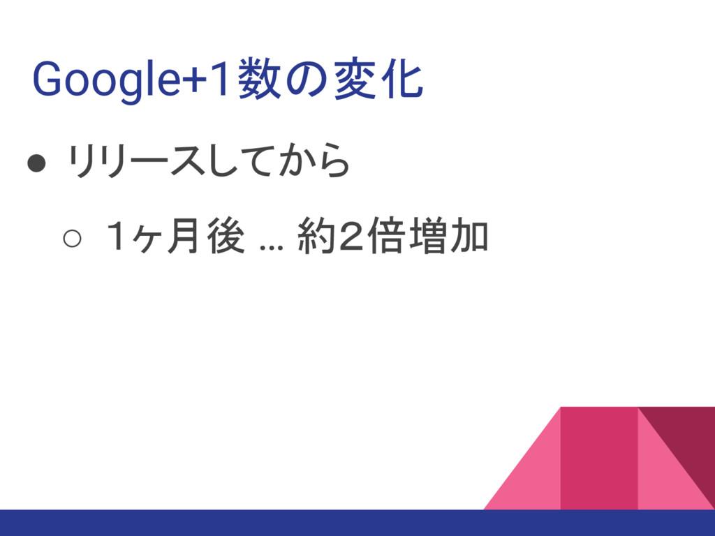 Google+1数の変化 ● リリースしてから ○ 1ヶ月後 … 約2倍増加