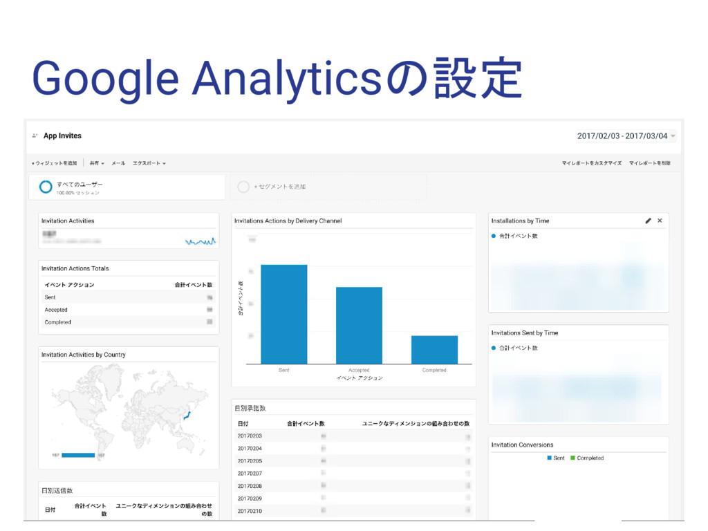 Google Analyticsの設定