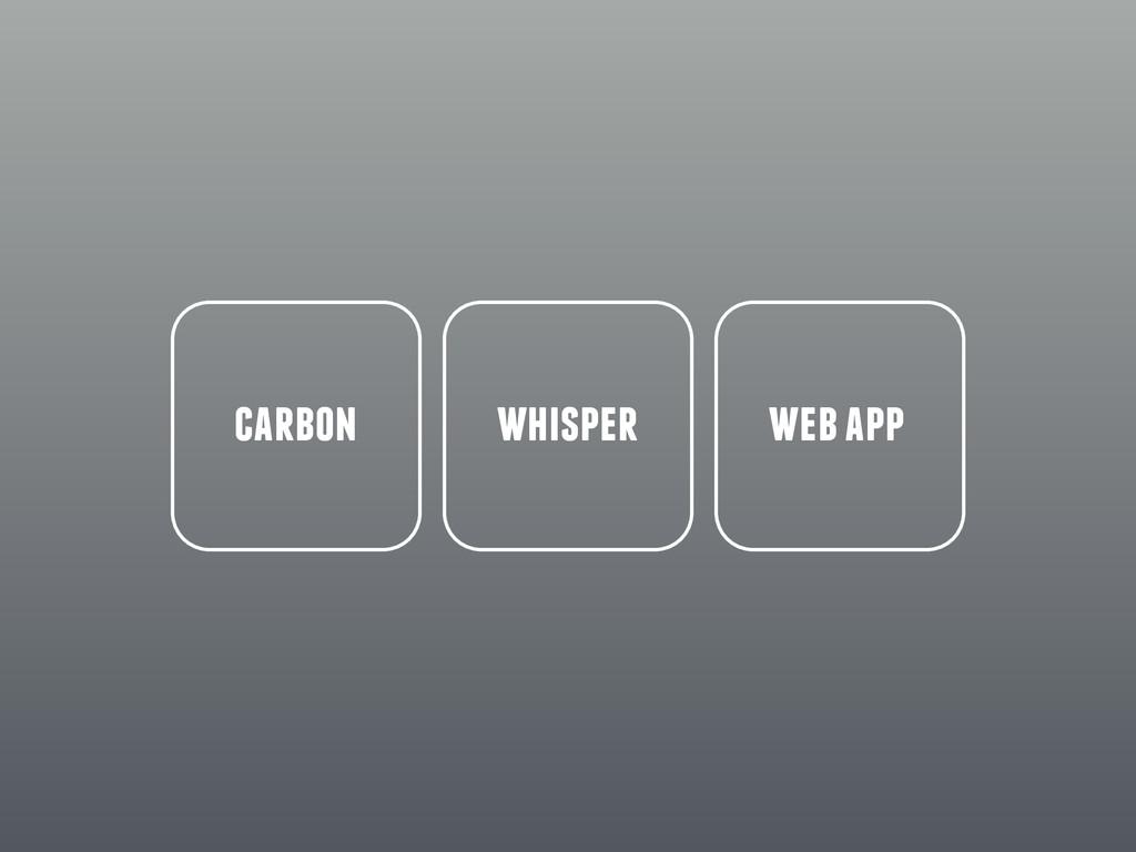carbon whisper web app