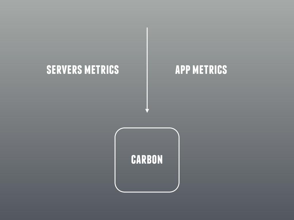 carbon app metrics servers metrics