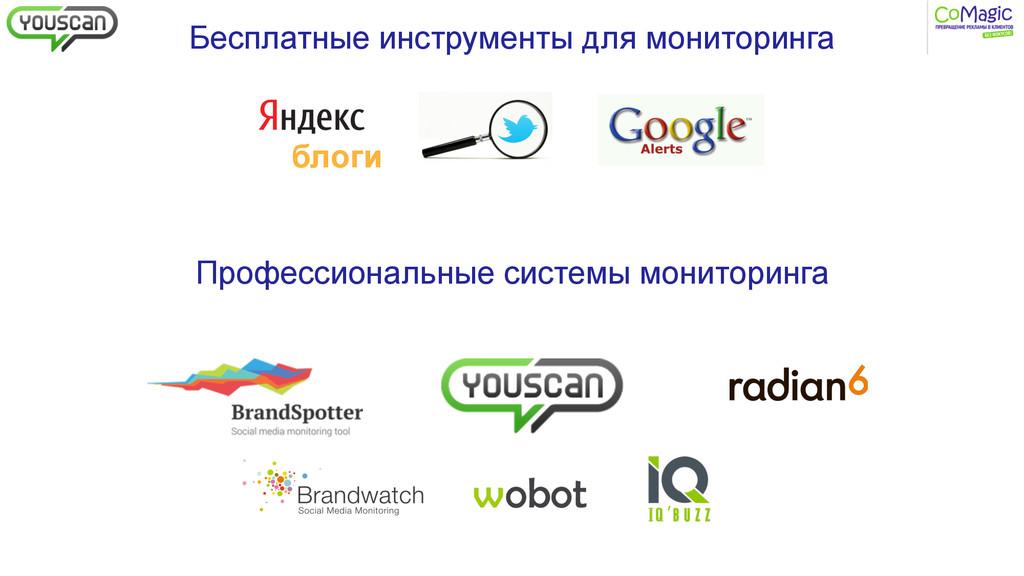 Бесплатные инструменты для мониторинга блоги Пр...