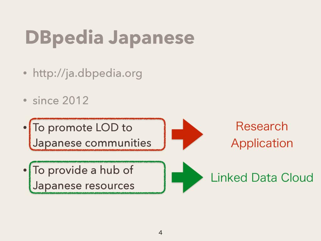 DBpedia Japanese • http://ja.dbpedia.org • sinc...