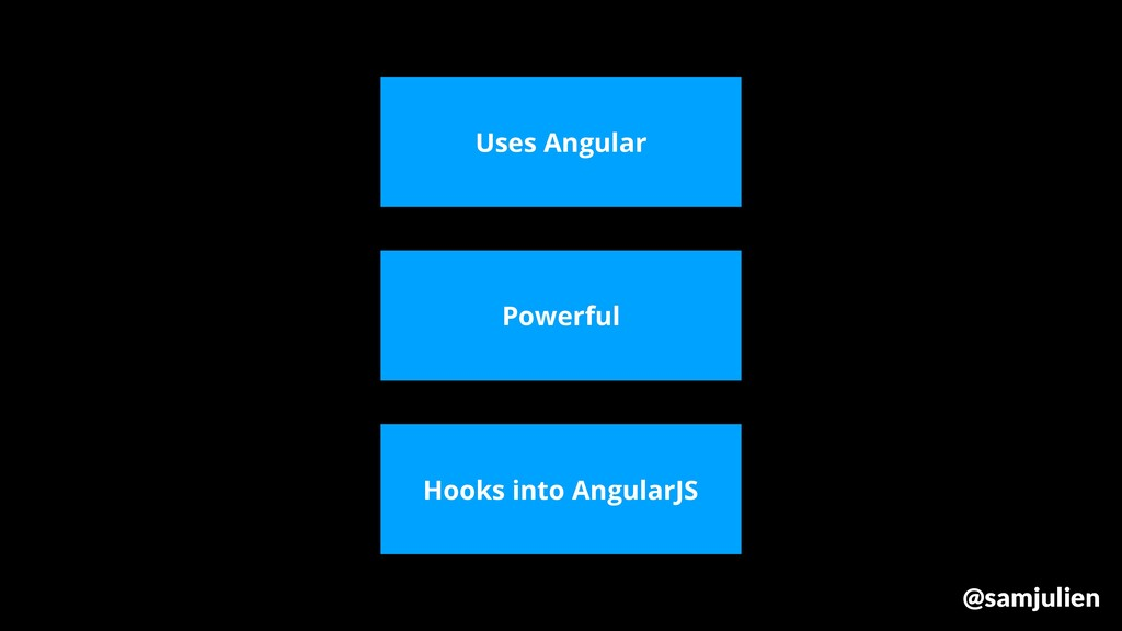 Uses Angular Powerful Hooks into AngularJS @sam...