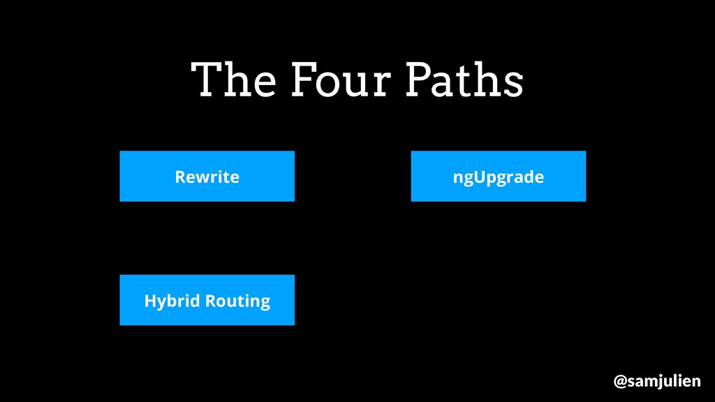 The Four Paths Hybrid Routing ngUpgrade Rewrite...