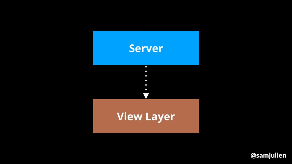 View Layer Server @samjulien