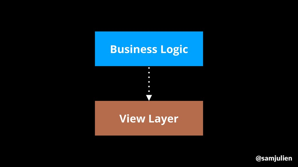 View Layer Business Logic @samjulien
