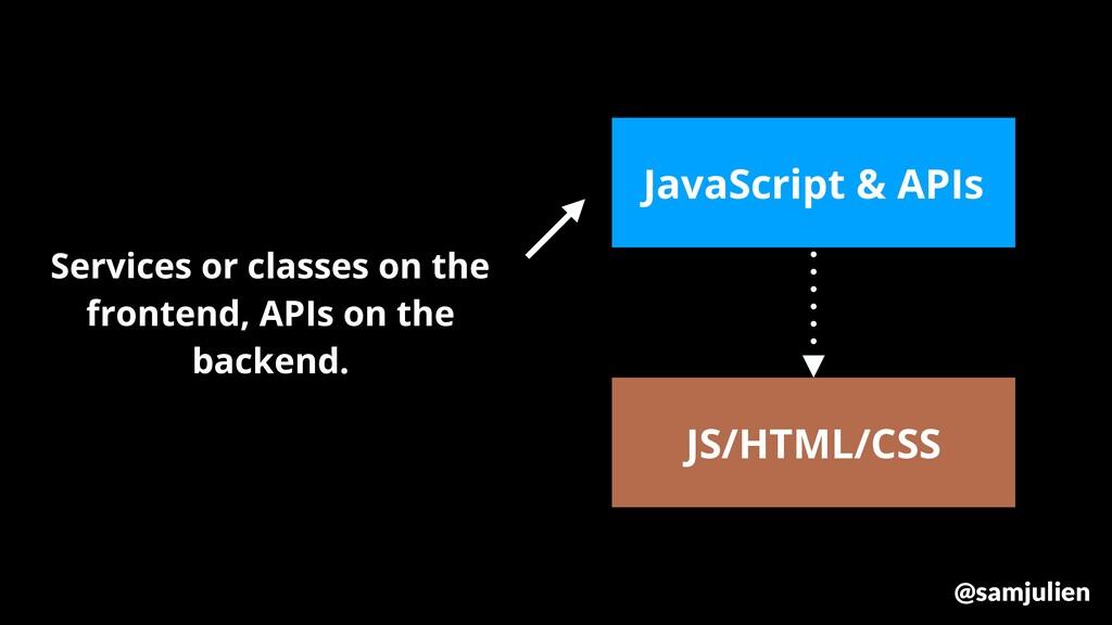 JS/HTML/CSS JavaScript & APIs Services or class...