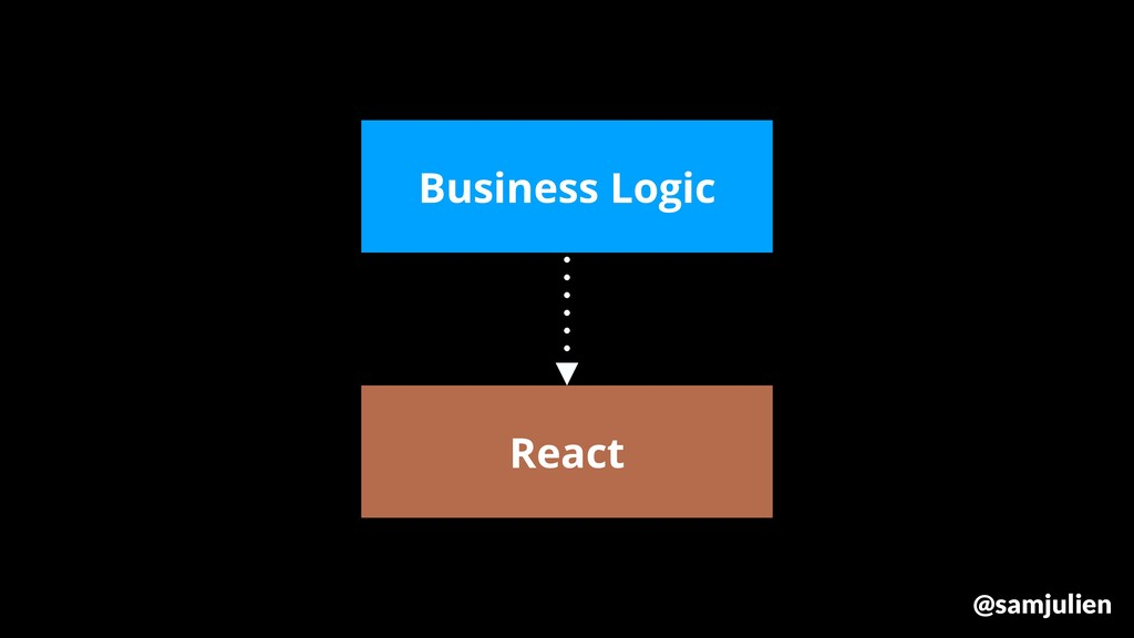 React Business Logic @samjulien