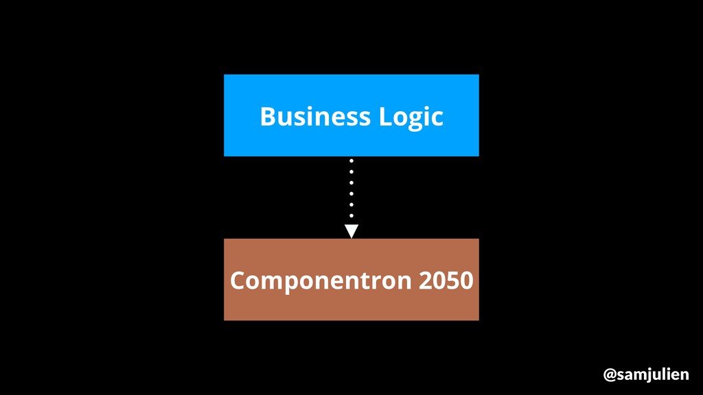 Componentron 2050 Business Logic @samjulien