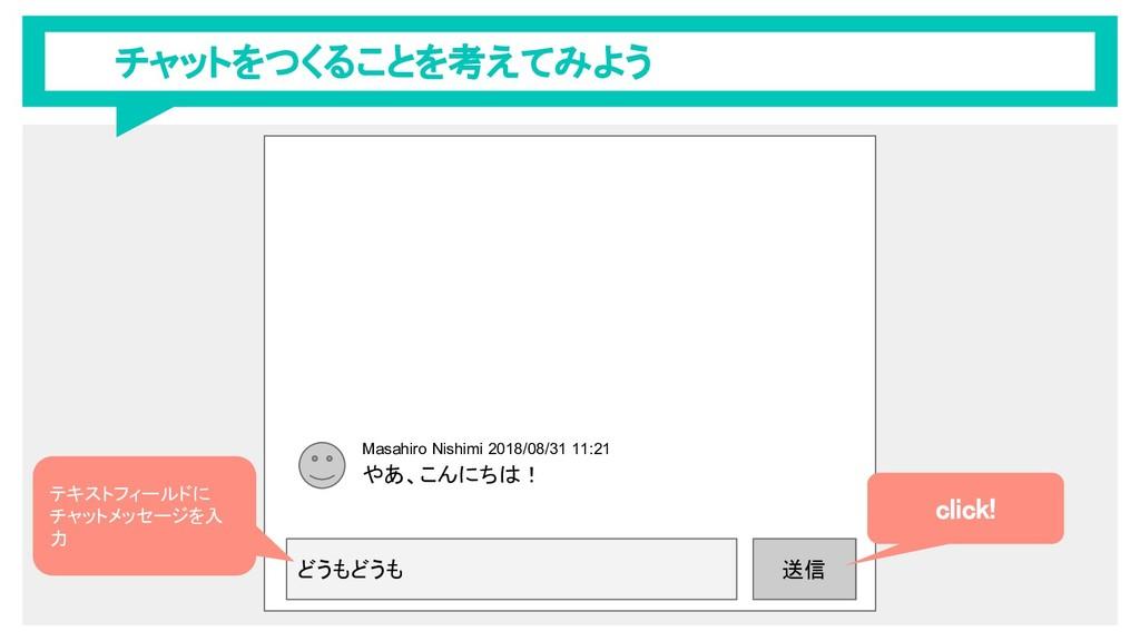 チャットをつくることを考えてみよう どうもどうも 送信 Masahiro Nishimi 20...