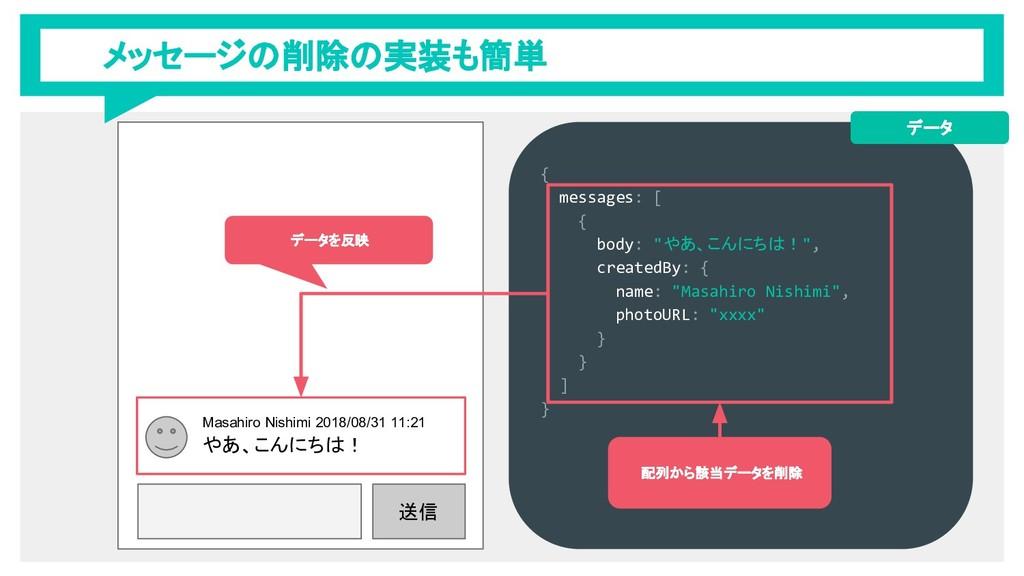 メッセージの削除の実装も簡単 送信 Masahiro Nishimi 2018/08/31 1...