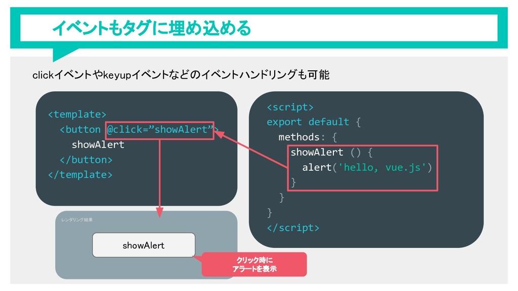 """イベントもタグに埋め込める <template> <button @click=""""showAl..."""