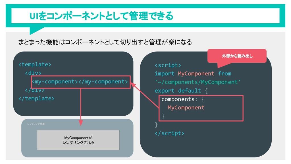 UIをコンポーネントとして管理できる <template> <div> <my-compone...