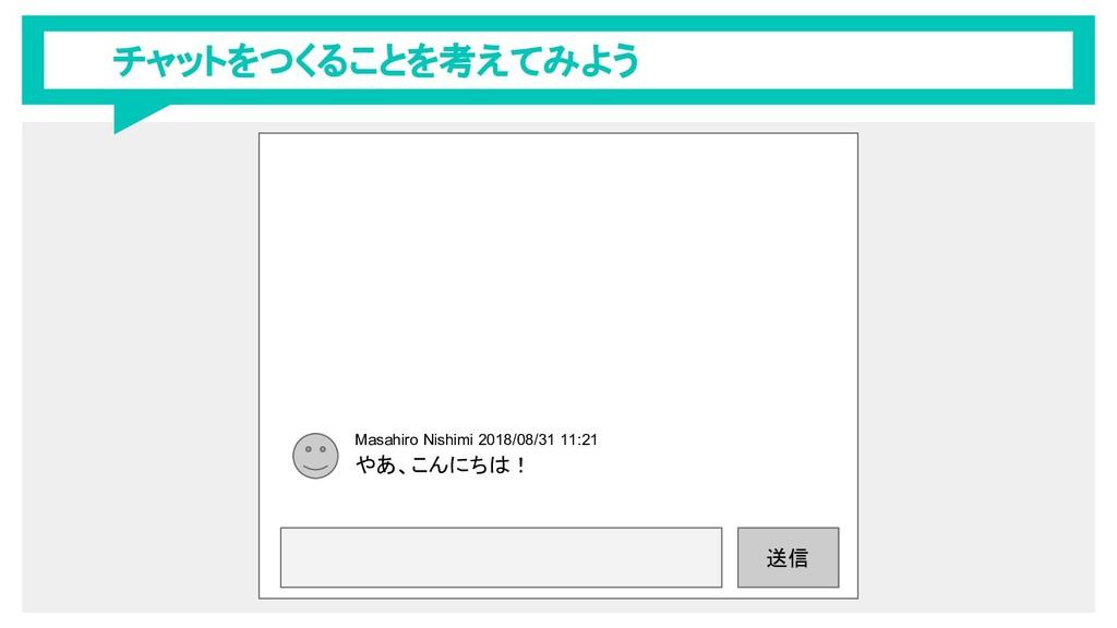 チャットをつくることを考えてみよう 送信 Masahiro Nishimi 2018/08/3...