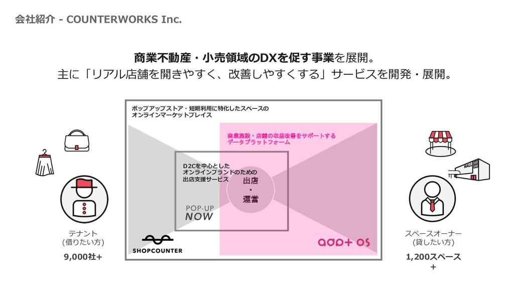 会社紹介 - COUNTERWORKS Inc. 商業不動産・⼩売領域のDXを促す事業を展開。...